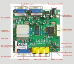 RGB TO VGA / CGA TO VGA converter board/2 VGA output/game accessory/accessories/parts for arcade game machine/LCD game machine